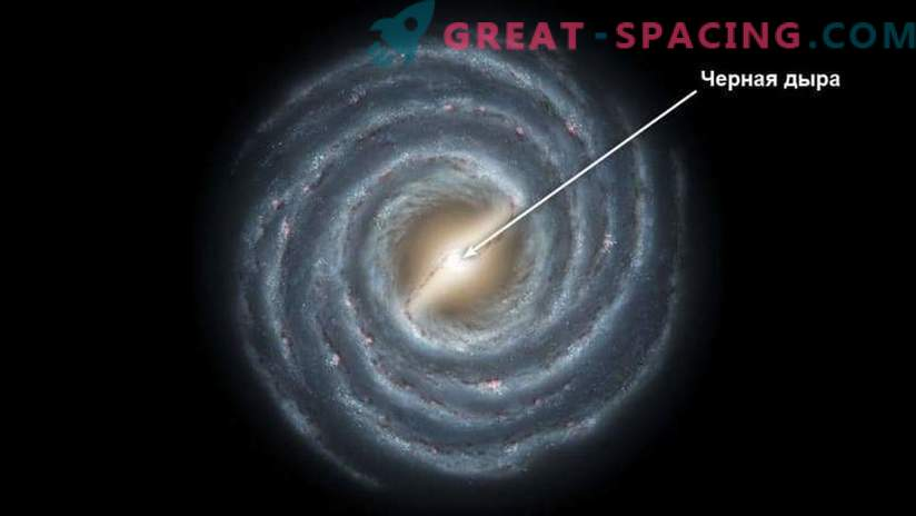 The center of the galaxy reveals the secrets of the Milky Way