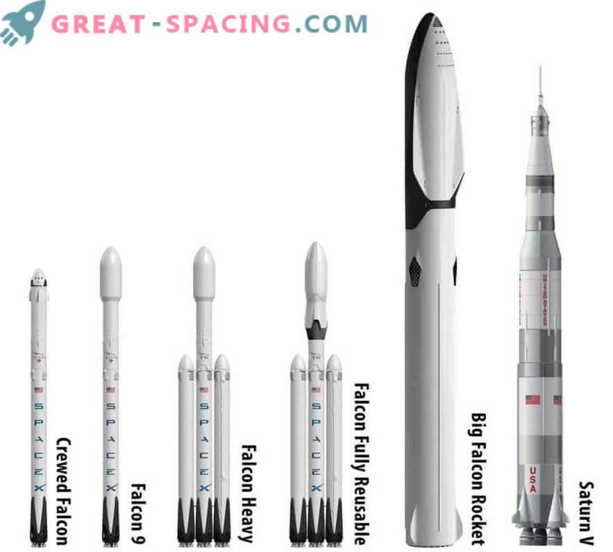Ilon Musk peidab endiselt tuleviku