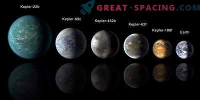 Exoplanets je prejel novo klasifikacijsko shemo
