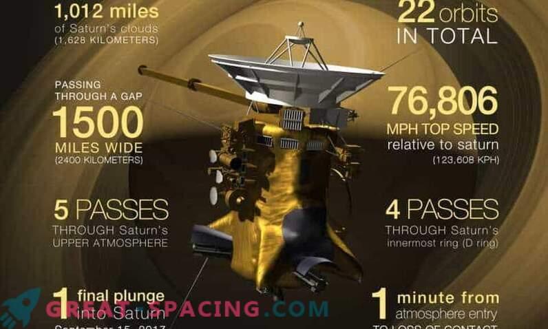 Касини завършва окончателното прелитане над Титан.