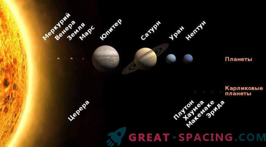 Where does the solar system end